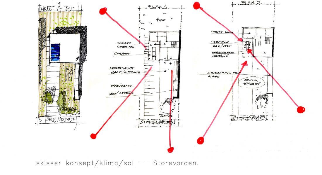 Bustadkvaliteter - konseptskisse